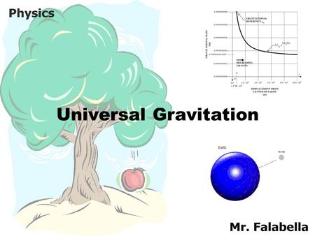 Universal Gravitation. What is Gravity? Gravity is the way in which masses communicate with each other. Every mass in the universe reaches out to attract.