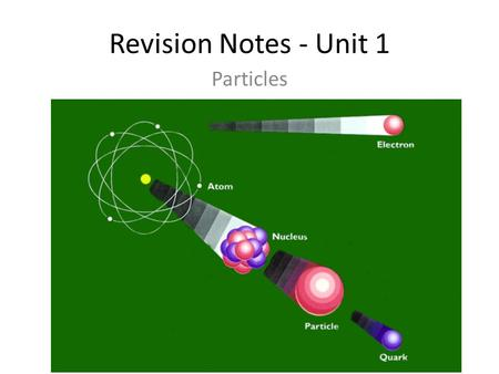 Revision Notes - Unit 1 Particles. INTRODUCTION to Elementary Particle Physics *Fundamental building blocks of which all matter is composed: Elementary.