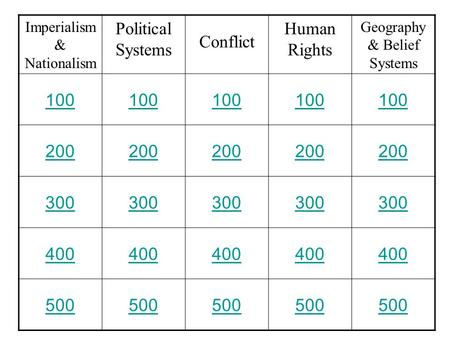 Imperialism & Nationalism Political Systems Conflict Human Rights Geography & Belief Systems 100 200 300 400 500.