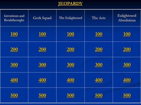 Inventions and Breakthroughs Geek Squad The Enlightened The Arts Enlightened Absolutism 100 200 300 400 500 JEOPARDY.