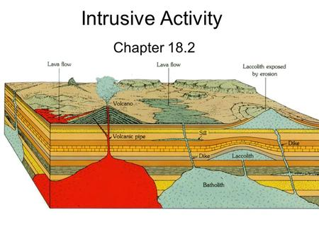Intrusive Activity Chapter 18.2.