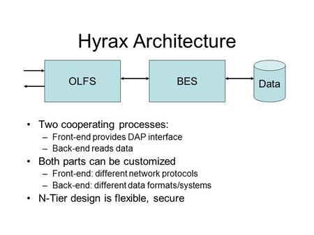 Hyrax Architecture Two cooperating processes: –Front-end provides DAP interface –Back-end reads data Both parts can be customized –Front-end: different.