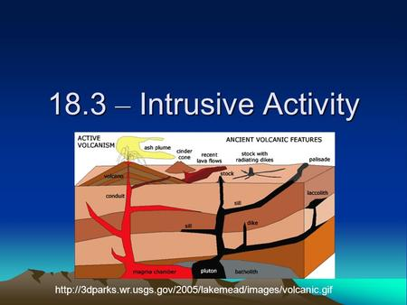 18.3 – Intrusive Activity http://3dparks.wr.usgs.gov/2005/lakemead/images/volcanic.gif.