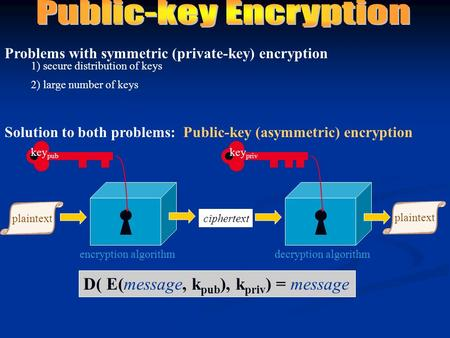 Problems with symmetric (private-key) encryption 1) secure distribution of keys 2) large number of keys Solution to both problems: Public-key (asymmetric)