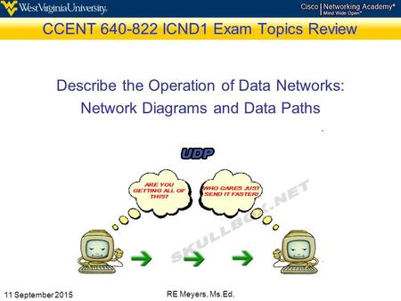 11 September 2015 RE Meyers, Ms.Ed. CCENT 640-822 ICND1 Exam Topics Review Describe the Operation of Data Networks: Network Diagrams and Data Paths.