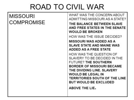 ROAD TO CIVIL WAR MISSOURI COMPROMISE WHAT WAS THE CONCERN ABOUT ADMITTING MISSOURI AS A STATE? THE BALANCE BETWEEN SLAVE AND FREE STATES IN THE SENATE.