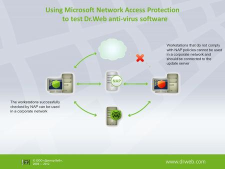 Using Microsoft Network Access Protection to test Dr.Web anti-virus software The workstations successfully checked by NAP can be used in a corporate network.