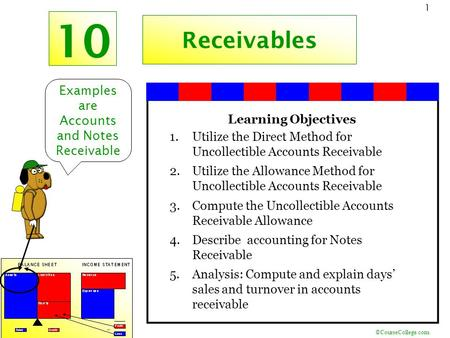 ©CourseCollege.com 1 10 Receivables Learning Objectives 1.Utilize the Direct Method for Uncollectible Accounts Receivable 2.Utilize the Allowance Method.