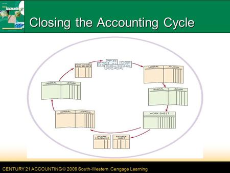 CENTURY 21 ACCOUNTING © 2009 South-Western, Cengage Learning Closing the Accounting Cycle.