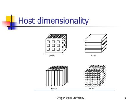 Host dimensionality Oregon State University1. 2 Intercalate type