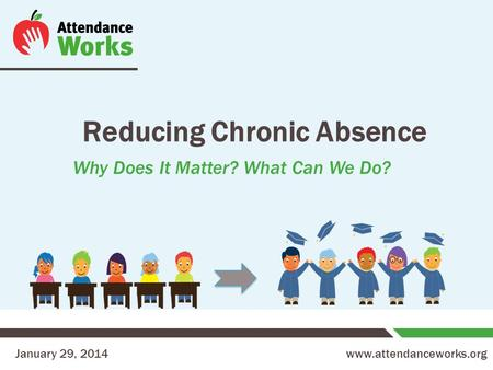 Www.attendanceworks.org Reducing Chronic Absence Why Does It Matter? What Can We Do? January 29, 2014.