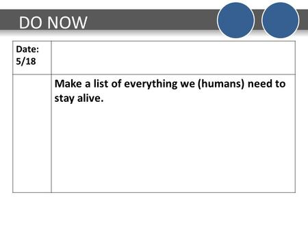 DO NOW Date: 5/18 Make a list of everything we (humans) need to stay alive.