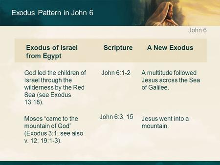 John 6 Exodus Pattern in John 6 A multitude followed Jesus across the Sea of Galilee. Jesus went into a mountain. God led the children of Israel through.