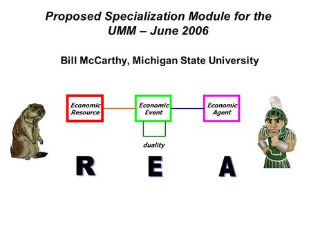Proposed Specialization Module for the UMM – June 2006 Bill McCarthy, Michigan State University Economic Event Economic Agent Economic Resource duality.