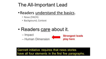 Readers understand the basics. News (5W/H) Background, Context Readers care about it. –Impact –Human Dimension Strongest leads play here Gannett initiative.