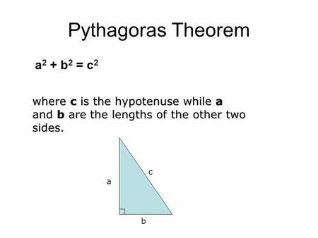 Pythagoras Theorem a 2 + b 2 = c 2 where c is the hypotenuse while a and b are the lengths of the other two sides. c b a.