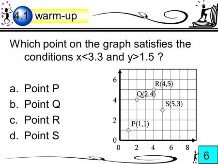 Which point on the graph satisfies the conditions x 1.5 ? a.Point P b.Point Q c.Point R d.Point S 0 2 4 6 8 0 2 4 6 R(4,5) Q(2,4) P(1,1) S(5,3) 4.1 warm-up.