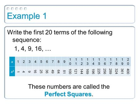 Example 1 Write the first 20 terms of the following sequence: 1, 4, 9, 16, … Perfect Squares These numbers are called the Perfect Squares. x 123456789.