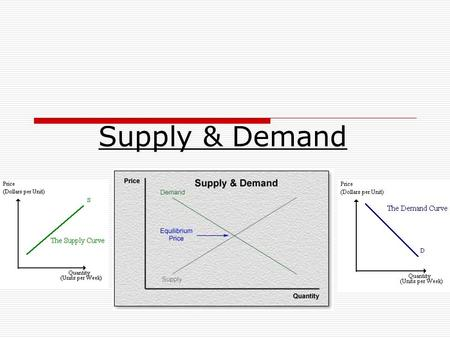 Supply & Demand. Today's Objective  Students will learn how supply and demand interacts together and how to manipulate this information on graphs. 