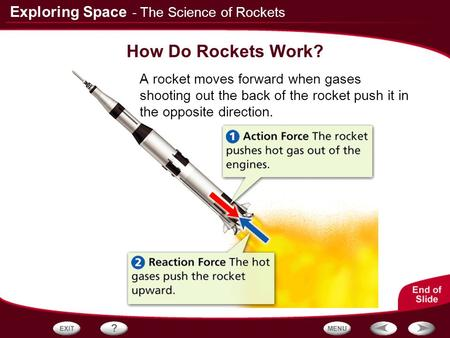 Exploring Space How Do Rockets Work? - The Science of Rockets A rocket moves forward when gases shooting out the back of the rocket push it in the opposite.