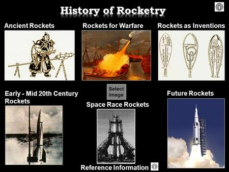 Ancient RocketsRockets for Warfare Early - Mid 20th Century Rockets Space Race Rockets Reference Information Rockets as Inventions Select Image Future.