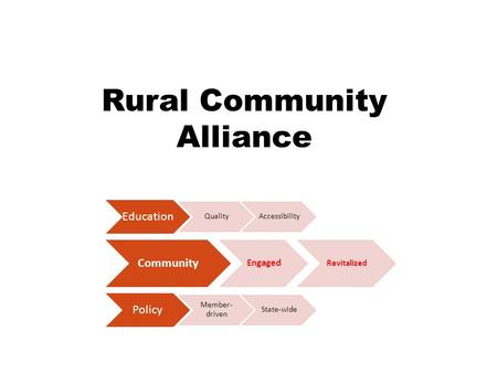 Rural Community Alliance Education QualityAccessibility Community Engaged Revitalized Policy Member- driven State-wide.