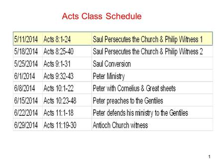 1 Acts Class Schedule 2 The next major section of Acts: 6:8 to 9:31 Three significant events in the life of the church The martyrdom of Stephen - Acts.