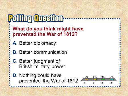 the war of 1812 could have