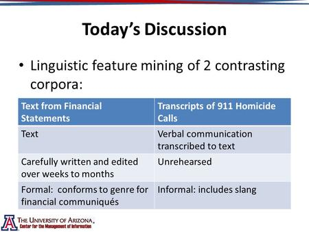 Today's Discussion Linguistic feature mining of 2 contrasting corpora: Text from Financial Statements Transcripts of 911 Homicide Calls TextVerbal communication.