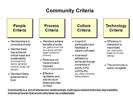 Community Criteria People Criteria Process Criteria Culture Criteria