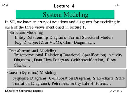 ECSE 6770- Software Engineering - 1 - HO 4 © HY 2012 Lecture 4 System Modeling In SE, we have an array of notations and diagrams for modeling in each.