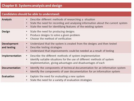 Chapter 8: Systems analysis and design Candidates should be able to understand: Analysis Describe different methods of researching a situation State the.