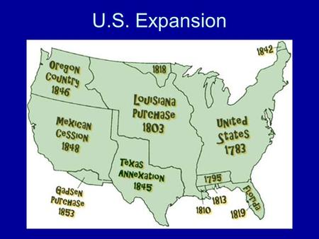 U.S. Expansion. HG 8.8 I Can: ___ Summarize the impact of the Northwest Ordinance on expansion ___ Identify the parts of the Northwest Ordinance ___ Explain.