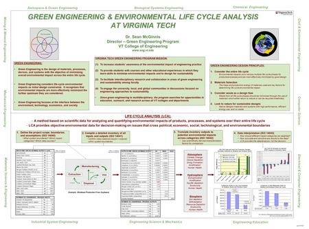 Spm 2/17/07 GREEN ENGINEERING & ENVIRONMENTAL LIFE CYCLE ANALYSIS AT VIRGINIA TECH Dr. Sean McGinnis Director – Green Engineering Program VT College of.