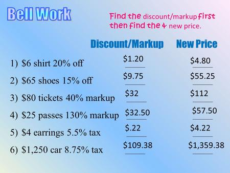 Find the discount/markup first then find the & new price. 1)$6 shirt 20% off _______ _______ 2)$65 shoes 15% off _______ _______ 3)$80 tickets 40% markup.