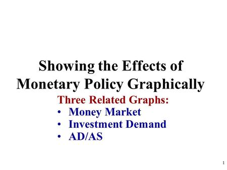 Showing the Effects of Monetary Policy Graphically 1 Three Related Graphs: Money Market Investment Demand AD/AS.