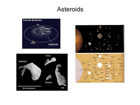 Asteroids. Asteroids are rocky and metallic objects that orbit the Sun but are too small to be considered planets. They are known as minor planets. Asteroids.