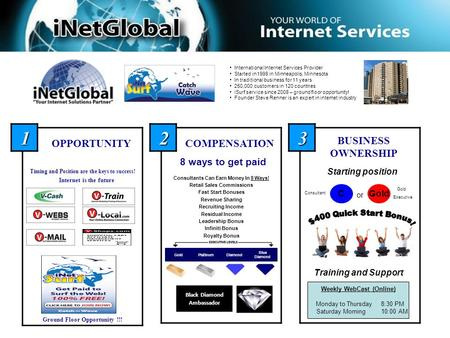 8 ways to get paid OPPORTUNITY Timing and Position are the keys to success! Internet is the future Ground Floor Opportunity !!! 1 11 1 COMPENSATION Consultants.