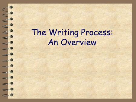 The Writing Process: An Overview. The Writing Process Pre-Writing Drafting Editing Polishing Revising Reflecting.