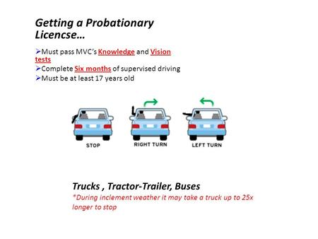 Getting a Probationary Licencse…  Must pass MVC's Knowledge and Vision tests  Complete Six months of supervised driving  Must be at least 17 years old.