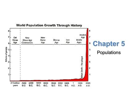 Chapter 5 Populations.