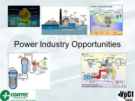 Power Industry Opportunities. Energy Source Nuclear Gas turbine Coal fired Oil & gas fired Biomass Wind Solar Fuel Cell Tidal power.