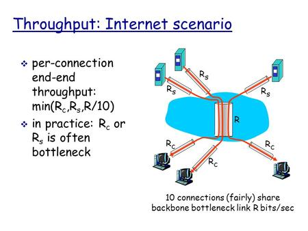 Throughput: Internet scenario 10 connections (fairly) share backbone bottleneck link R bits/sec RsRs RsRs RsRs RcRc RcRc RcRc R  per-connection end-end.