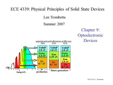 ECE 4339 L. Trombetta ECE 4339: Physical Principles of Solid State Devices Len Trombetta Summer 2007 Chapter 9: Optoelectronic Devices.