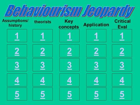 11111 22222 33333 44444 55555 Assumptions/ history theorists Key concepts Application Critical Eval.