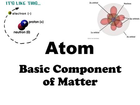 Atom Basic Component of Matter. Electrons Negatively charged particles.
