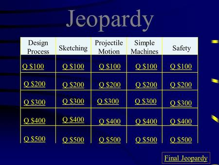 Jeopardy Design Process Sketching Projectile Motion Simple Machines Safety Q $100 Q $200 Q $300 Q $400 Q $500 Q $100 Q $200 Q $300 Q $400 Q $500 Final.