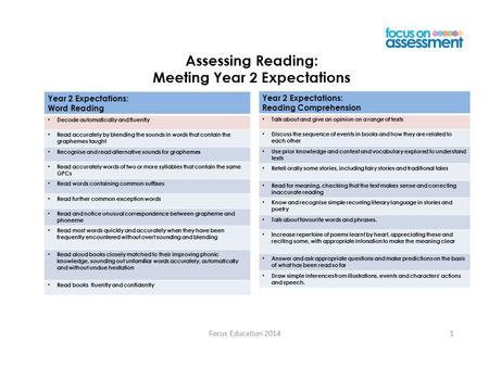 Focus Education 20141 Assessing Reading: Meeting Year 2 Expectations Year 2 Expectations: Word Reading Decode automatically and fluently Read accurately.