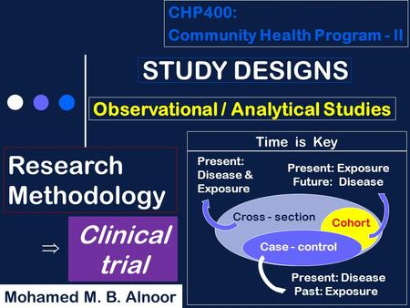 CHP400: Community Health Program - lI Mohamed M. B. Alnoor Research Methodology STUDY DESIGNS Observational / Analytical Studies Present: Disease Past: