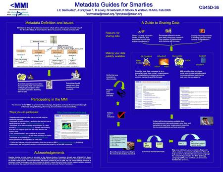 Metadata Guides for Smarties Marine Metadata Initiative URL: